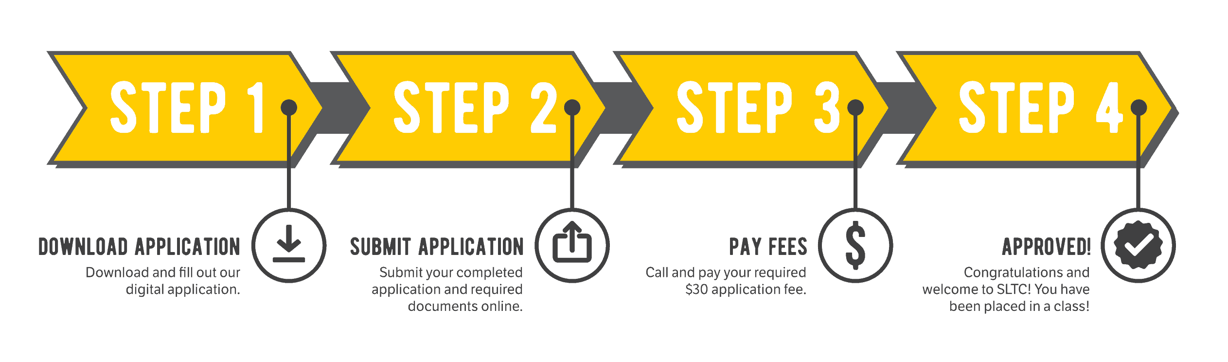 Crane_Enrollment Steps-02